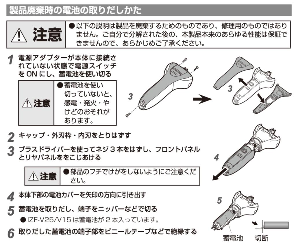 IZF-V25分解説明書