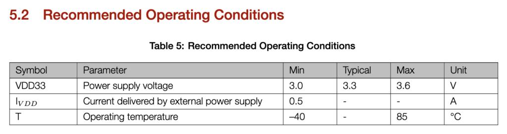 ESP32の電源電圧
