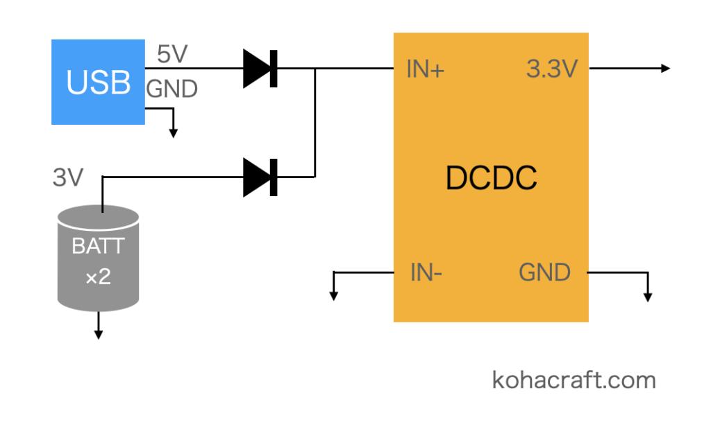 電源のOR回路