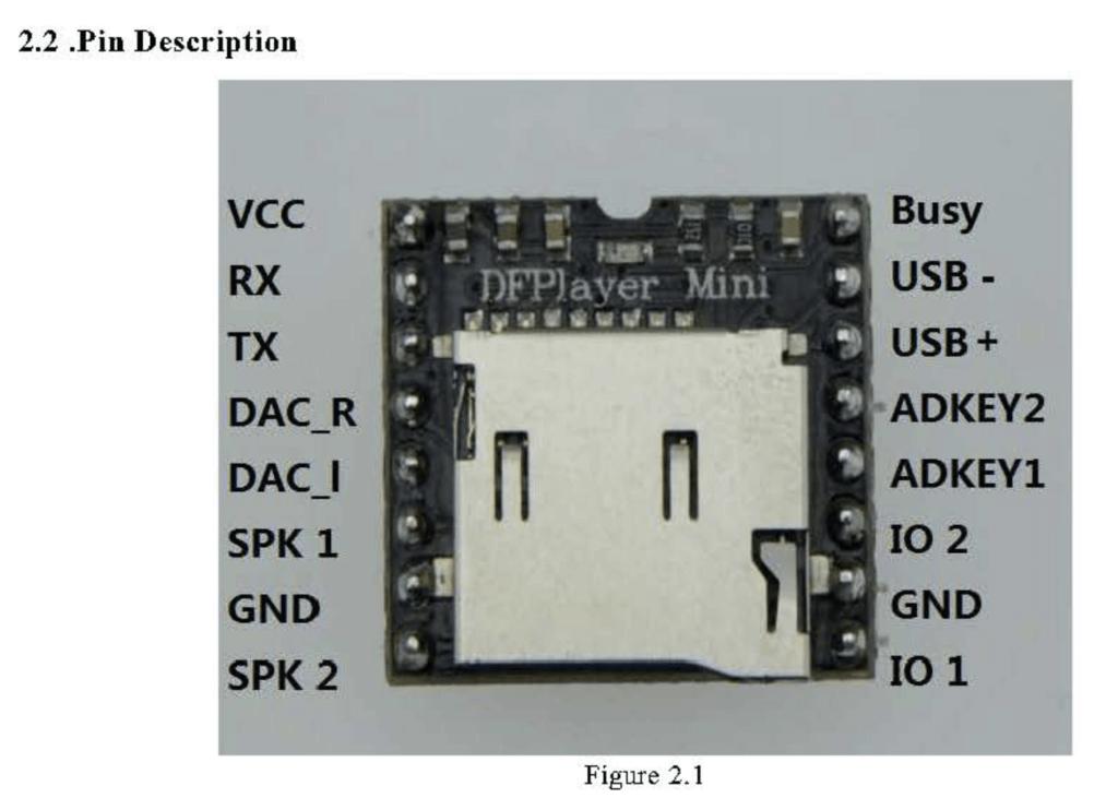 DFPlayer Mini ピン配置