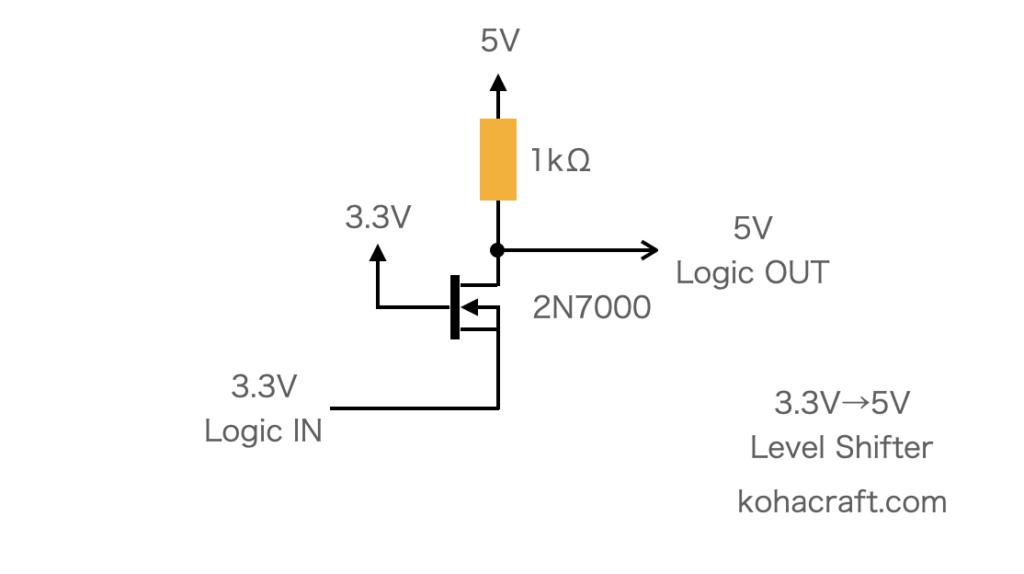 レベルシフト回路