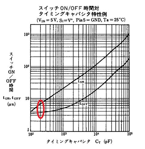 dcdc02